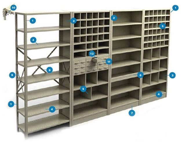 Storelab boltless shelving