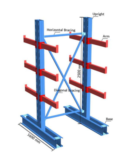 Storelab cantilever racking example