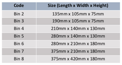 Storelab storage bin sizes